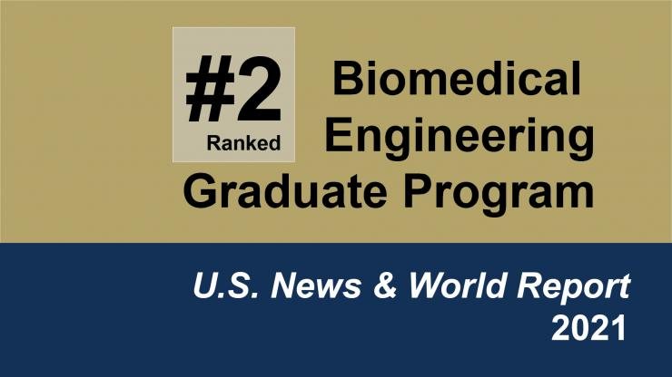 Biomedical Engineering Ranked #2 in U.S. News Graduate Rankings for 2021