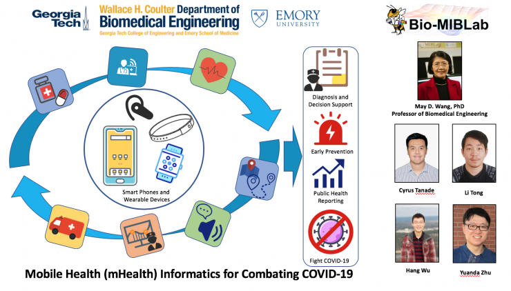 BME Researchers Contribute to National mHealth Covid Study